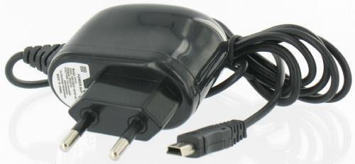Mini USB AC Charger