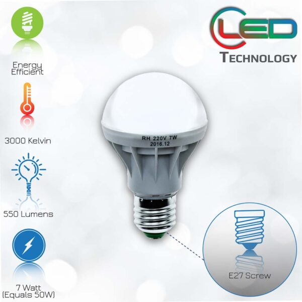 Λάμπα LED 7Whours live: 5.000Είδος: LedΕφαρμογή: E27Ισχύς: 7WΤάση: AC220